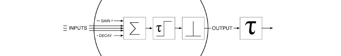 Figure 5. Neural Network Simulation